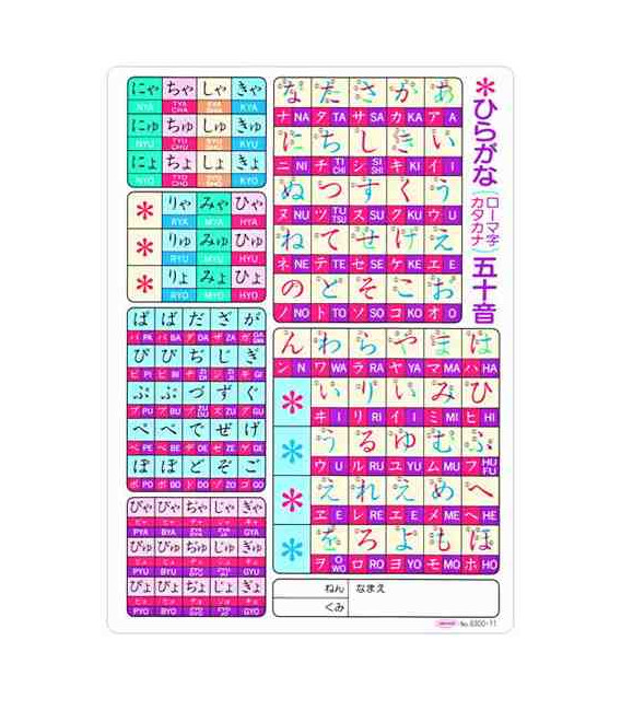 Hiragana, Katakana, Roman alphabet Learning Sheet