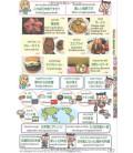 Japanese Food- The Original Point and Speak Phrasebook